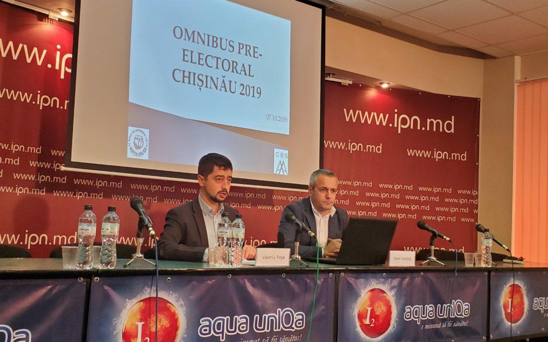 """WatchDog.MD și CBS-AXA au prezentat rezultatele sondajului de opinie """"Omnibus pre-electoral – 2 Chișinău 2019"""""""