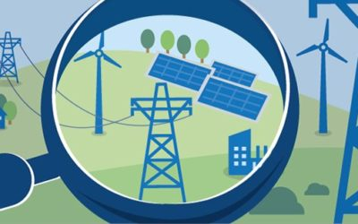 Republic of Moldova within the energy transparency index – 2020